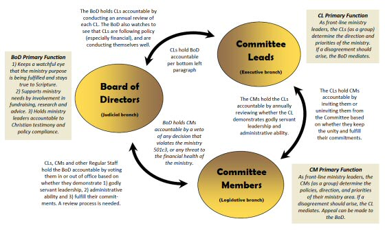 STR Leadership Entities 560x335